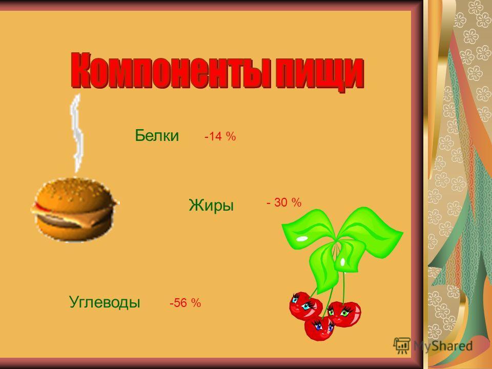 Белки Жиры Углеводы -56 % -14 % - 30 %