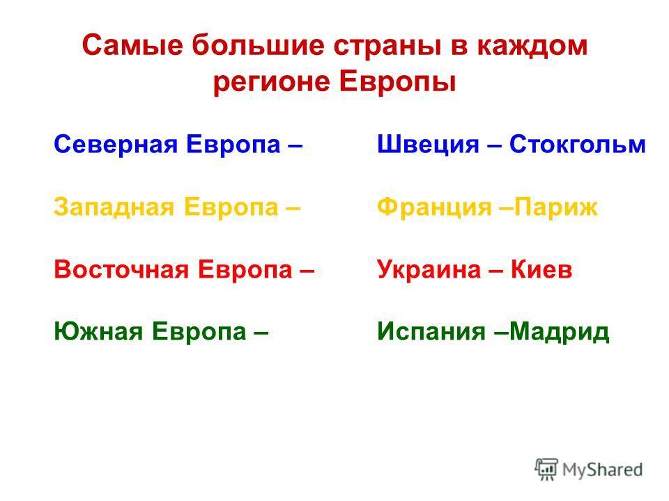 Самые большие страны в каждом регионе Европы Северная Европа – Западная Европа – Восточная Европа – Южная Европа – Швеция – Стокгольм Франция –Париж Украина – Киев Испания –Мадрид