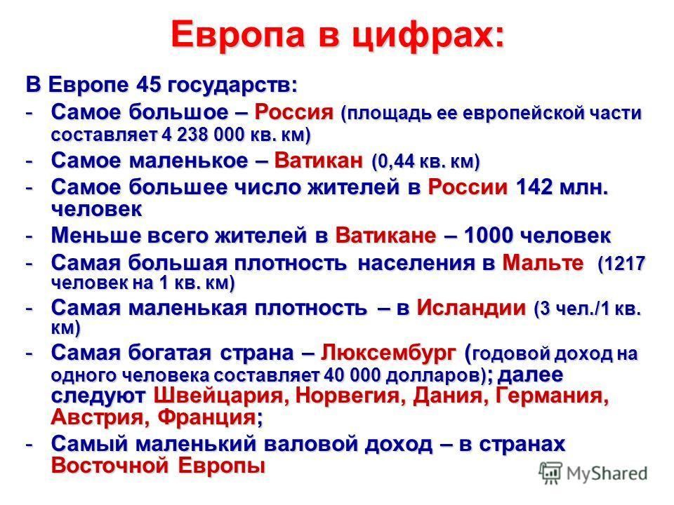 Европа в цифрах: В Европе 45 государств: -Самое большое – Россия (площадь ее европейской части составляет 4 238 000 кв. км) -Самое маленькое – Ватикан (0,44 кв. км) -Самое большее число жителей в России 142 млн. человек -Меньше всего жителей в Ватика