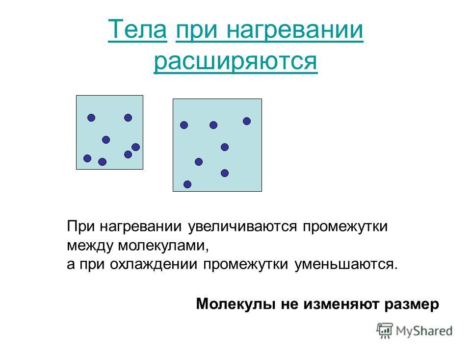ТелаТела при нагревании расширяютсяпри нагревании расширяются При нагревании увеличиваются промежутки между молекулами, а при охлаждении промежутки уменьшаются. Молекулы не изменяют размер
