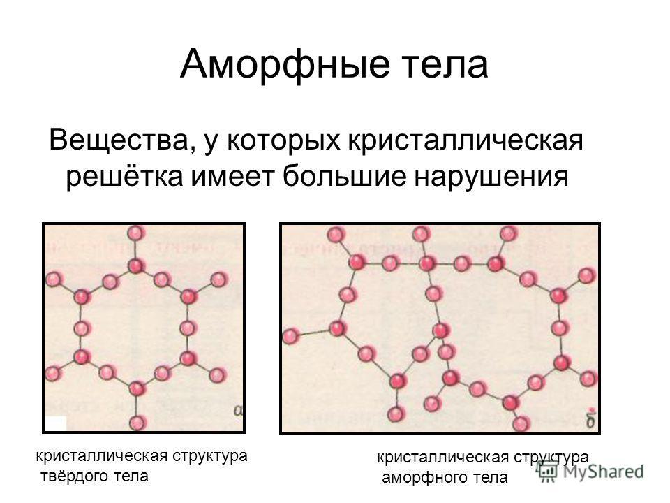 Аморфные тела Вещества, у которых кристаллическая решётка имеет большие нарушения кристаллическая структура твёрдого тела кристаллическая структура аморфного тела