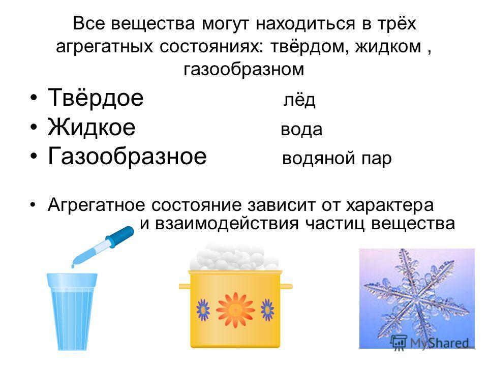 Твёрдое лёд Жидкое вода Газообразное водяной пар Агрегатное состояние зависит от характера движения и взаимодействия частиц вещества Все вещества могут находиться в трёх агрегатных состояниях: твёрдом, жидком, газообразном