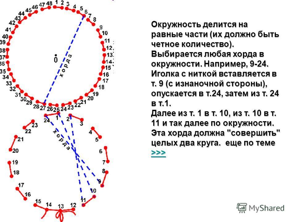 Окружность делится на равные части (их должно быть четное количество). Выбирается любая хорда в окружности. Например, 9-24. Иголка с ниткой вставляется в т. 9 (с изнаночной стороны), опускается в т.24, затем из т. 24 в т.1. Далее из т. 1 в т. 10, из