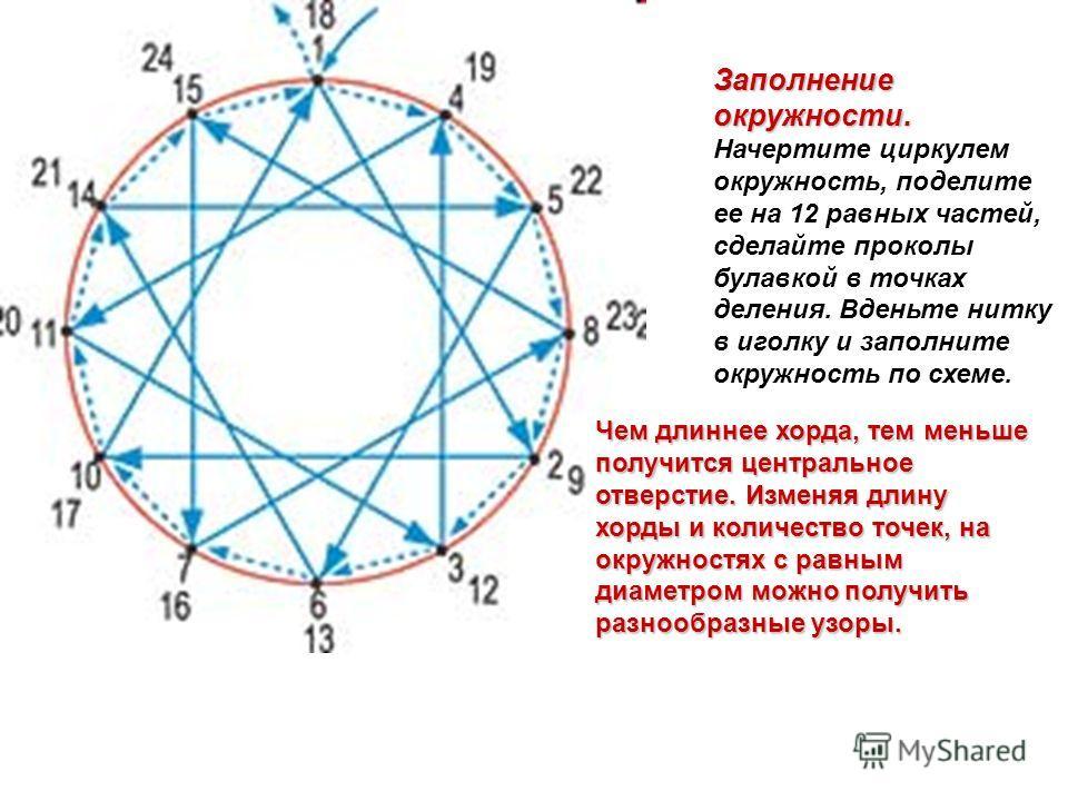 Заполнение окружности. Заполнение окружности. Начертите циркулем окружность, поделите ее на 12 равных частей, сделайте проколы булавкой в точках деления. Вденьте нитку в иголку и заполните окружность по схеме. Чем длиннее хорда, тем меньше получится