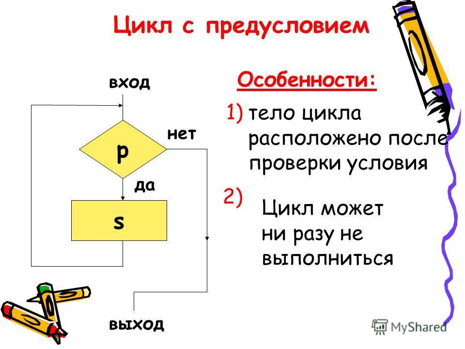 Цикл с предусловием р s вход выход нет да Особенности: 1)тело цикла расположено после проверки условия 2) Цикл может ни разу не выполниться