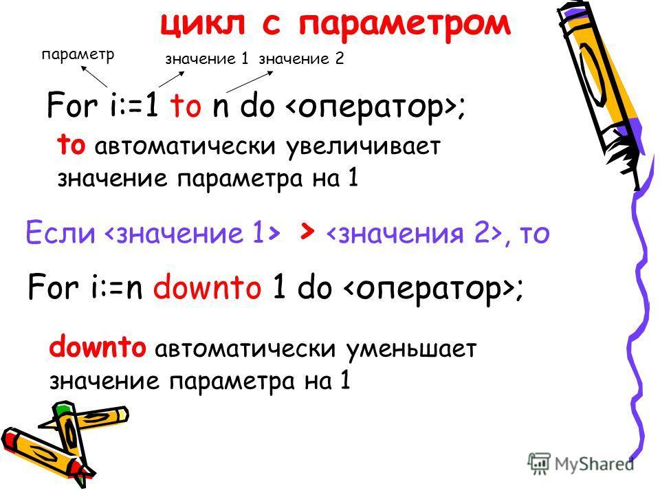 цикл с параметром For i:=1 to n do ; параметр значение 2 to автоматически увеличивает значение параметра на 1 Если >, то For i:=n downto 1 do ; downto автоматически уменьшает значение параметра на 1 значение 1