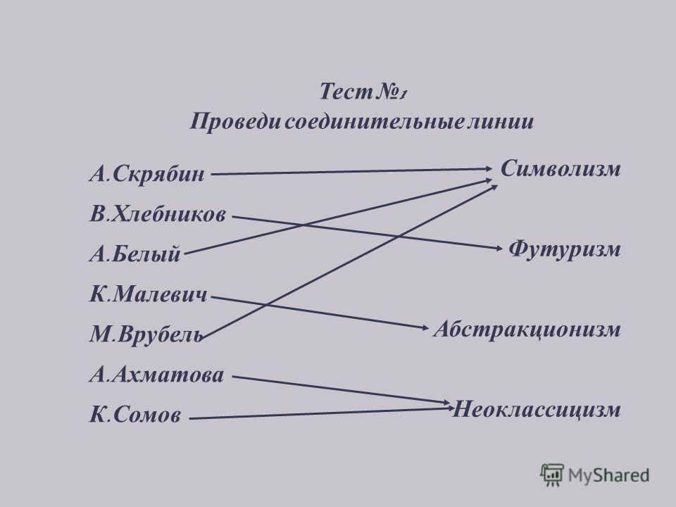М. Врубель В. Серов В. Борисов - Мусатов В. Васнецов И. Левитан 1 2 3 4 5 Тест 2