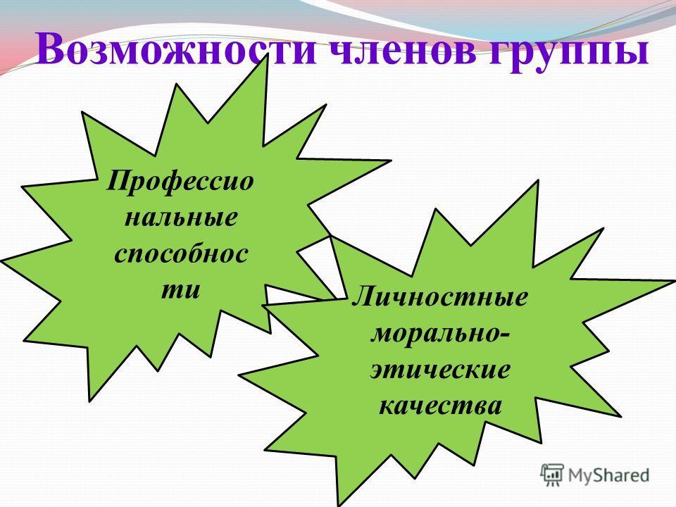Возможности членов группы Профессио нальные способнос ти Личностные морально- этические качества