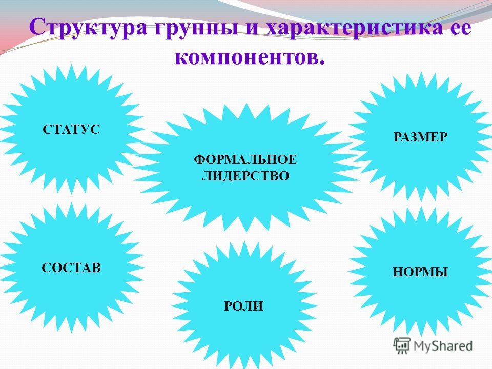Структура группы и характеристика ее компонентов. СТАТУС СОСТАВ РАЗМЕР РОЛИ ФОРМАЛЬНОЕ ЛИДЕРСТВО НОРМЫ