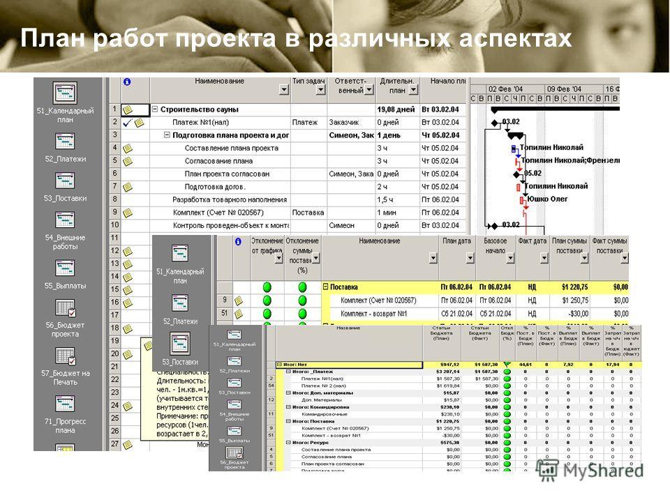 План работ проекта в различных аспектах