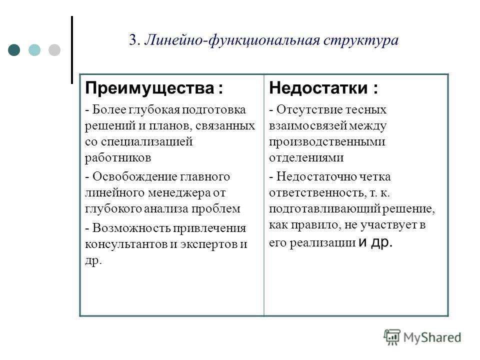 3. Линейно-функциональная структура Преимущества : - Более глубокая подготовка решений и планов, связанных со специализацией работников - Освобождение главного линейного менеджера от глубокого анализа проблем - Возможность привлечения консультантов и