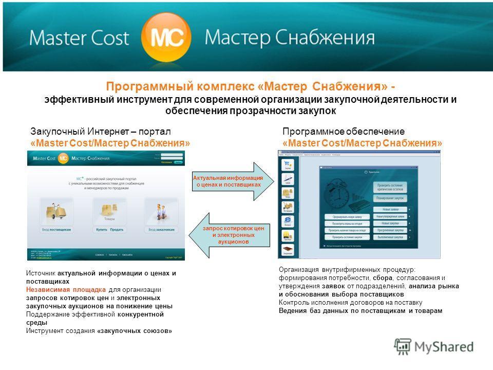 Программный комплекс «Мастер Снабжения» - эффективный инструмент для современной организации закупочной деятельности и обеспечения прозрачности закупок Закупочный Интернет – портал «Master Cost/Мастер Снабжения» Программное обеспечение «Master Cost/М