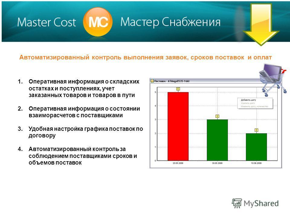 Автоматизированный контроль выполнения заявок, сроков поставок и оплат 1.Оперативная информация о складских остатках и поступлениях, учет заказанных товаров и товаров в пути 2.Оперативная информация о состоянии взаиморасчетов с поставщиками 3.Удобная