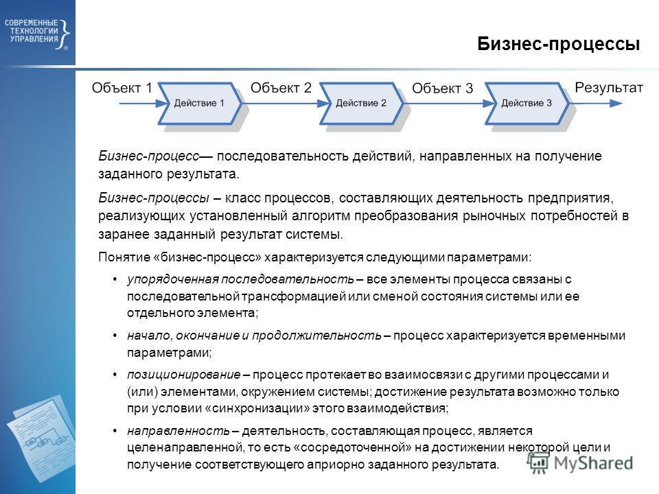Бизнес-процессы Бизнес-процесс последовательность действий, направленных на получение заданного результата. Бизнес-процессы – класс процессов, составляющих деятельность предприятия, реализующих установленный алгоритм преобразования рыночных потребнос