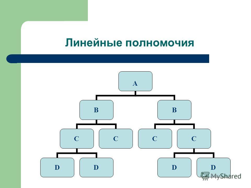 Линейные полномочия А В С DD С В СС DD