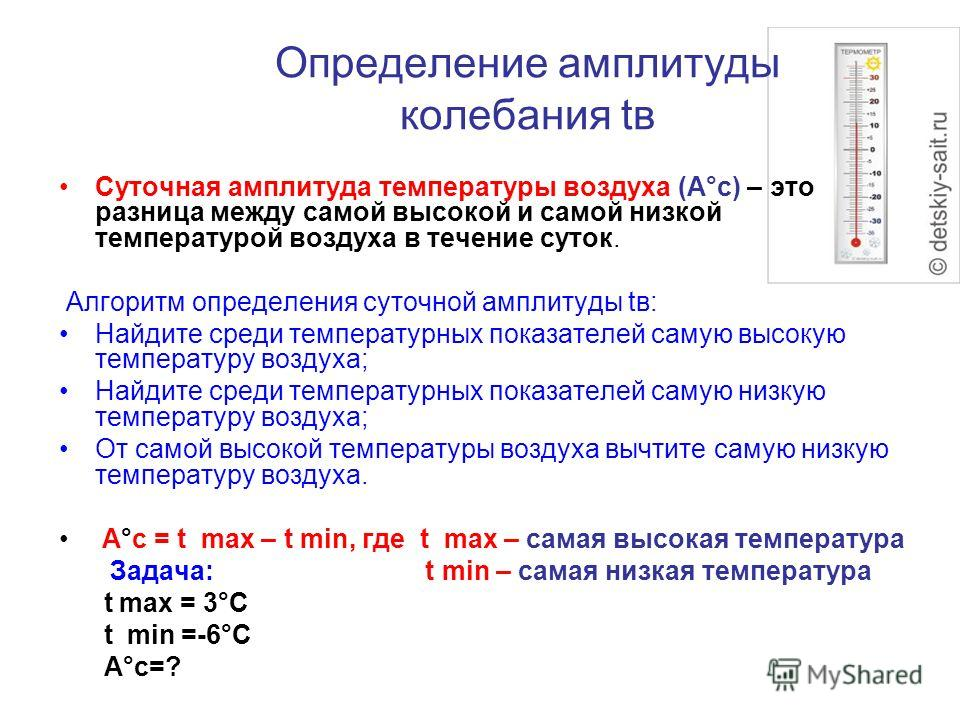 Определение амплитуды колебания tв Суточная амплитуда температуры воздуха (А°с) – это разница между самой высокой и самой низкой температурой воздуха в течение суток. Алгоритм определения суточной амплитуды tв: Найдите среди температурных показателей