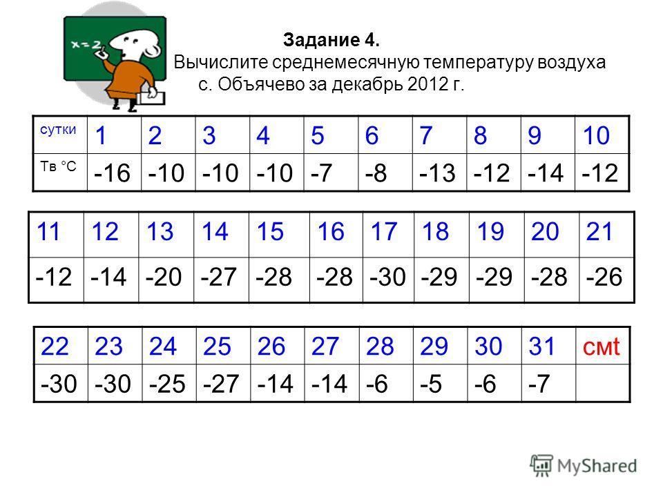 Задание 4. Вычислите среднемесячную температуру воздуха с. Объячево за декабрь 2012 г. сутки 12345678910 Tв °С -16-10 -7-8-13-12-14-12 1112131415161718192021 -12-14-20-27-28 -30-29 -28-26 22232425262728293031смt -30 -25-27-14 -6-5-6-7