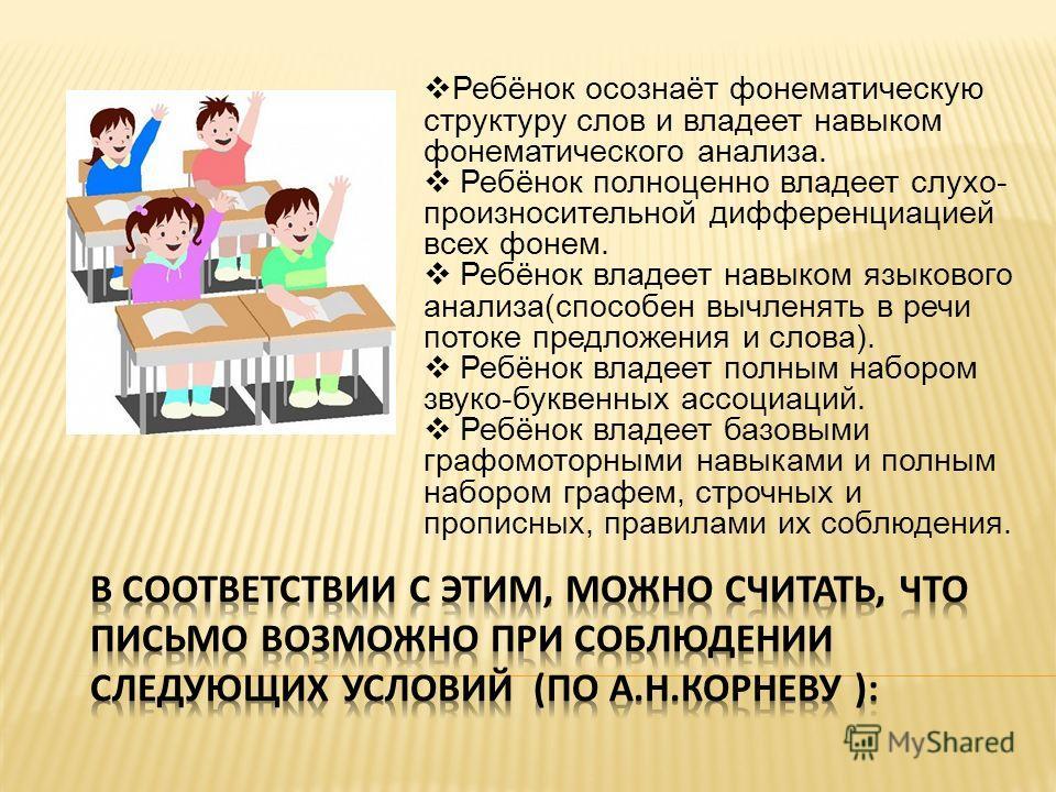 Ребёнок осознаёт фонематическую структуру слов и владеет навыком фонематического анализа. Ребёнок полноценно владеет слухо- произносительной дифференциацией всех фонем. Ребёнок владеет навыком языкового анализа(способен вычленять в речи потоке предло
