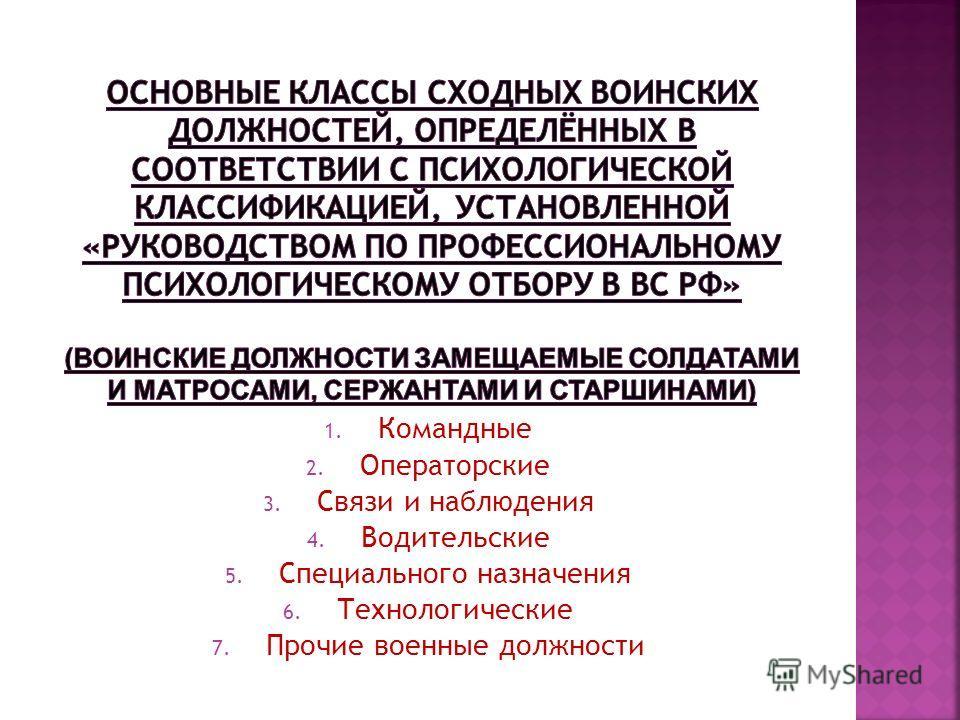 1. Командные 2. Операторские 3. Связи и наблюдения 4. Водительские 5. Специального назначения 6. Технологические 7. Прочие военные должности