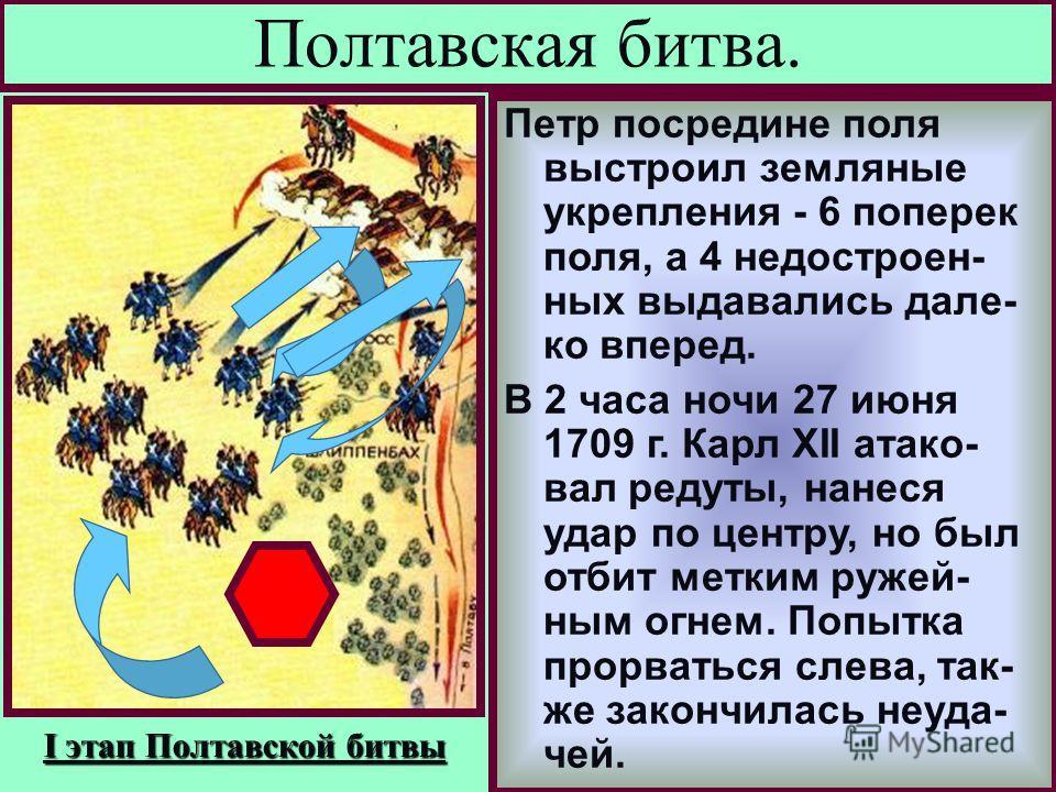 Гарнизон крепости 1,5 месяца сдерживал ата ки шведов.20 июня к городу подошли рус- ские войска и распо- ложились к северо- западу от Полтавы. Карл,нуждавшийся в за- пасах продовольствия и боеприпасах,несмот- ря на численное пре- восходство,решился на