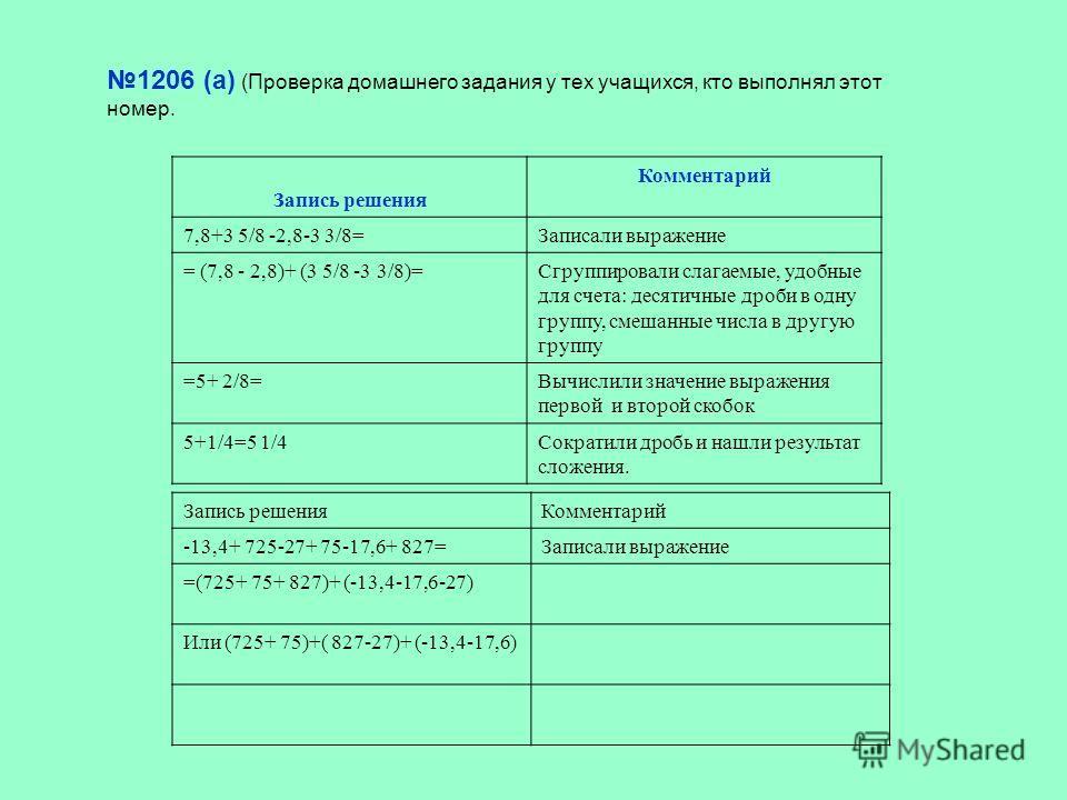 1206 (а) (Проверка домашнего задания у тех учащихся, кто выполнял этот номер. Запись решения Комментарий 7,8+3 5/8 -2,8-3 3/8=Записали выражение = (7,8 - 2,8)+ (3 5/8 -3 3/8)=Сгруппировали слагаемые, удобные для счета: десятичные дроби в одну группу,