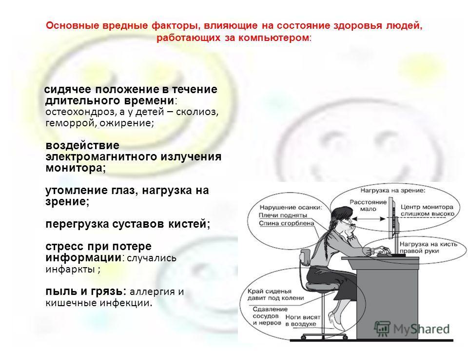 Основные вредные факторы, влияющие на состояние здоровья людей, работающих за компьютером: сидячее положение в течение длительного времени: остеохондроз, а у детей – сколиоз, геморрой, ожирение; воздействие электромагнитного излучения монитора; утомл