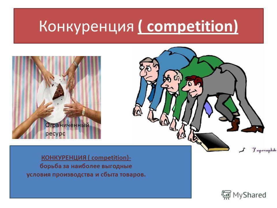Конкуренция ( competition) Ограниченный ресурс КОНКУРЕНЦИЯ ( competition)- борьба за наиболее выгодные условия производства и сбыта товаров.