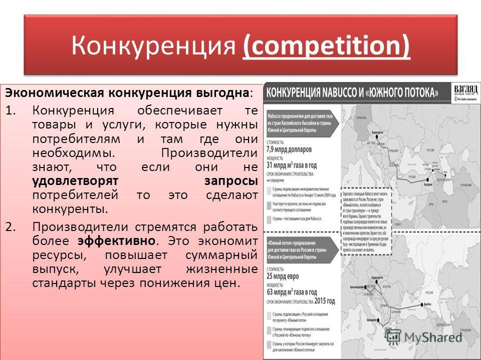 Конкуренция (competition) Экономическая конкуренция выгодна: 1.Конкуренция обеспечивает те товары и услуги, которые нужны потребителям и там где они необходимы. Производители знают, что если они не удовлетворят запросы потребителей то это сделают кон