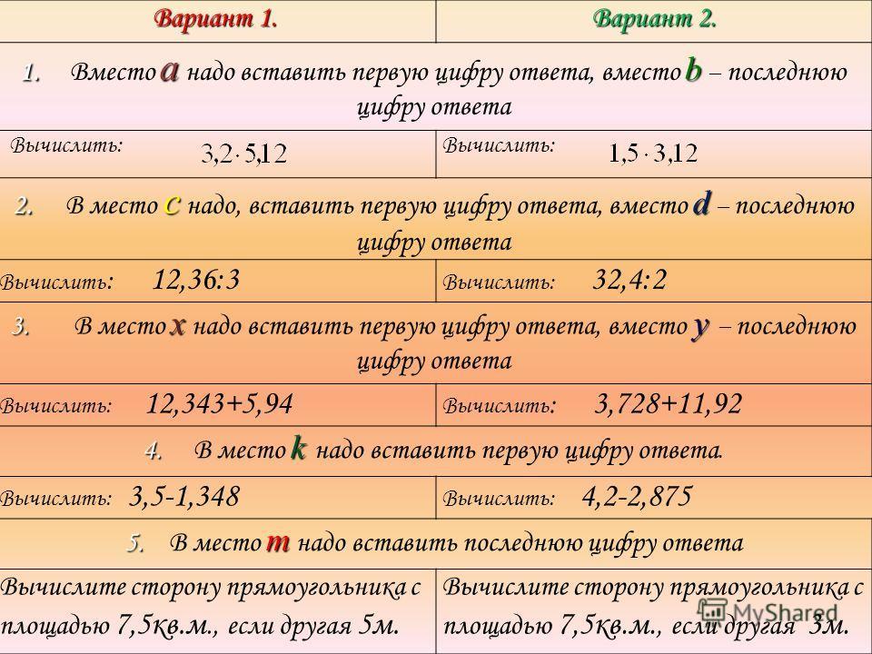Вариант 1. Вариант 2. 1. а b 1. Вместо а надо вставить первую цифру ответа, вместо b последнюю цифру ответа Вычислить: 2. с d 2. В место с надо, вставить первую цифру ответа, вместо d последнюю цифру ответа Вычислить : 12,36:3 Вычислить: 32,4:2 3. x