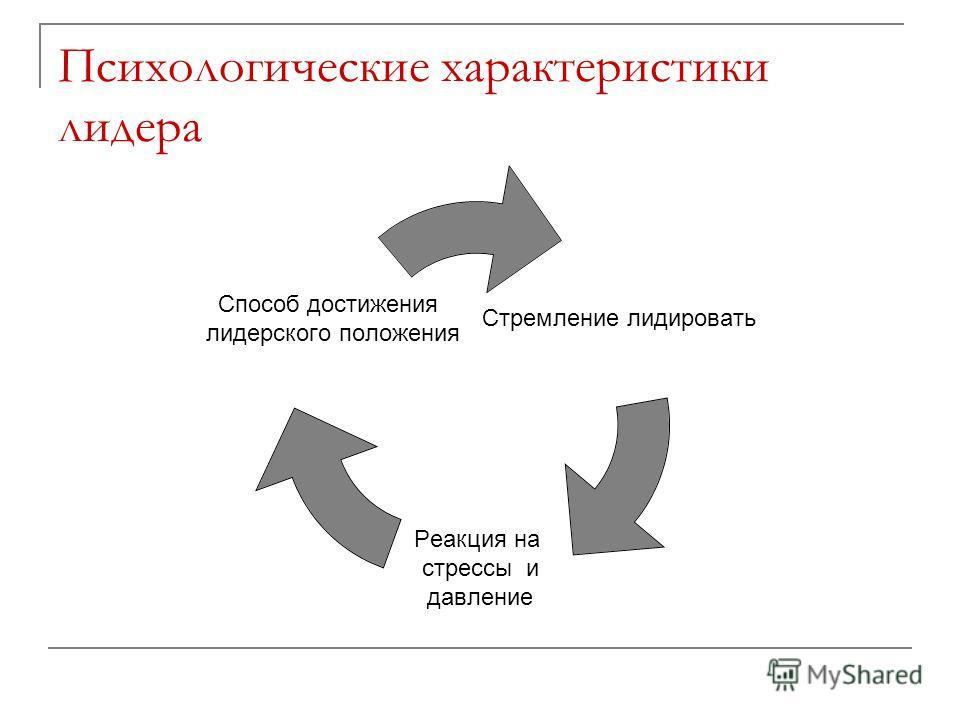 Психологические характеристики лидера Стремление лидировать Реакция на стрессы и давление Способ достижения лидерского положения