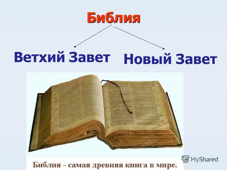 Библия Новый Завет Ветхий Завет