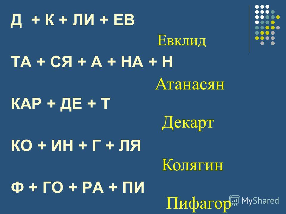 Д + К + ЛИ + ЕВ ТА + СЯ + А + НА + Н КАР + ДЕ + Т КО + ИН + Г + ЛЯ Ф + ГО + РА + ПИ Евклид Атанасян Декарт Колягин Пифагор
