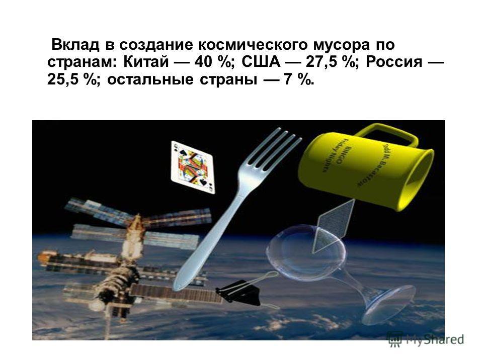 Вклад в создание космического мусора по странам: Китай 40 %; США 27,5 %; Россия 25,5 %; остальные страны 7 %.