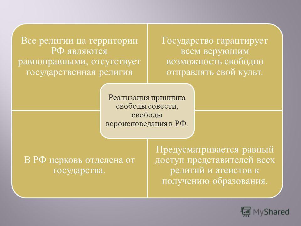Все религии на территории РФ являются равноправными, отсутствует государственная религия Государство гарантирует всем верующим возможность свободно отправлять свой культ. В РФ церковь отделена от государства. Предусматривается равный доступ представи