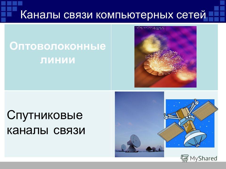 Каналы связи компьютерных сетей Оптоволоконные линии Спутниковые каналы связи
