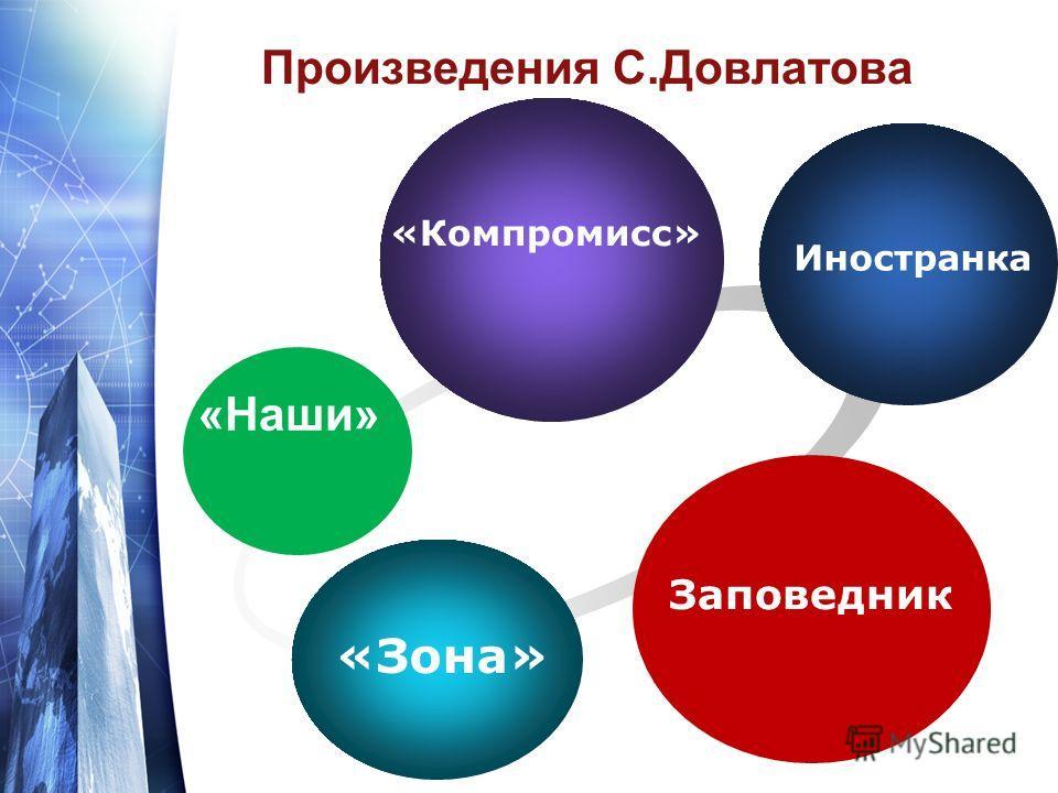 Произведения С.Довлатова «Компромисс» Иностранка Заповедник «Зона» «Наши»