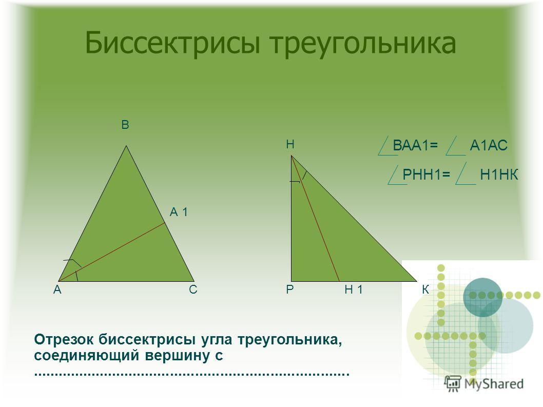 Биссектрисы треугольника А 1 А В СР Н Н 1К ВАА1=А1АС РНН1=Н1НК Отрезок биссектрисы угла треугольника, соединяющий вершину с............................................................................