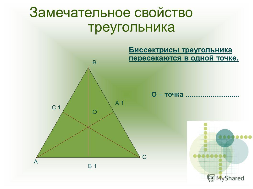 О В А С В 1 С 1 А 1 Замечательное свойство треугольника Биссектрисы треугольника пересекаются в одной точке. О – точка............................