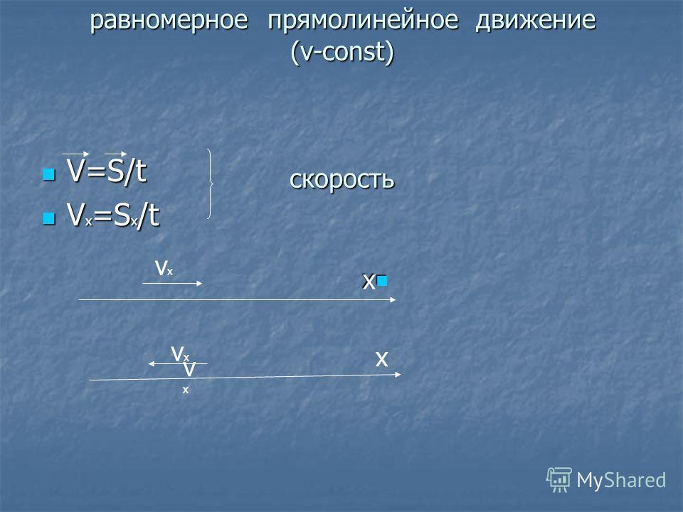 равномерное прямолинейное движение (v-const) скорость V=S/t V=S/t V x =S x /t V x =S x /t x x vxvx vxvx vxvx