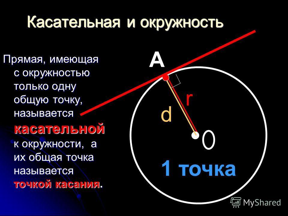 1 точка Касательная и окружность Прямая, имеющая с окружностью только одну общую точку, называется касательной к окружности, а их общая точка называется точкой касания. А d r