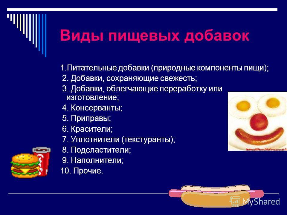 Виды пищевых добавок 1.Питательные добавки (природные компоненты пищи); 2. Добавки, сохраняющие свежесть; 3. Добавки, облегчающие переработку или изготовление; 4. Консерванты; 5. Приправы; 6. Красители; 7. Уплотнители (текстуранты); 8. Подсластители;