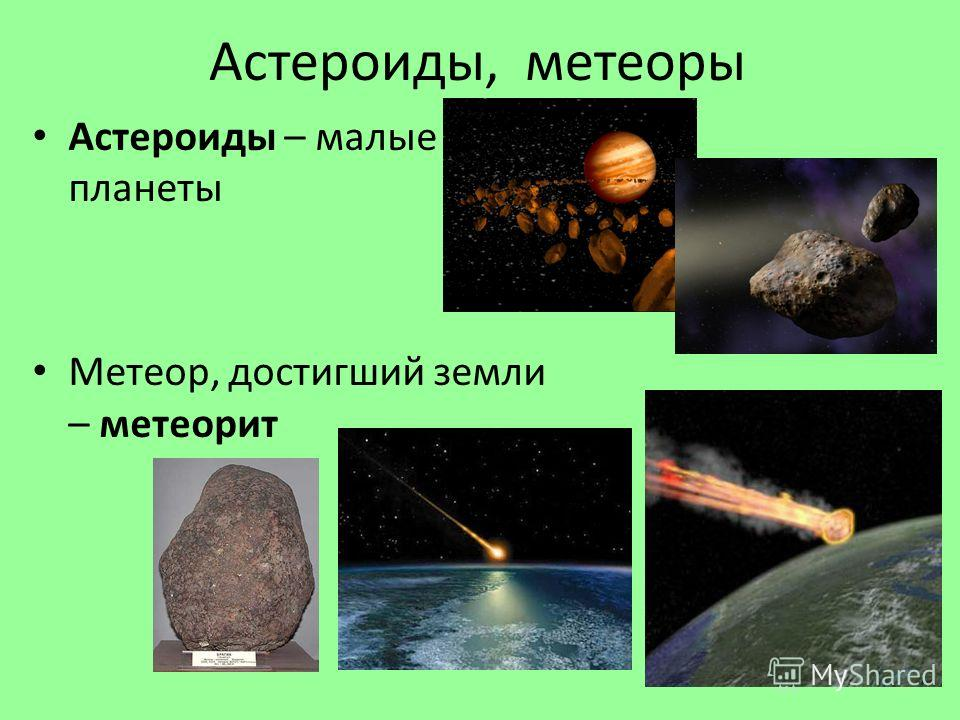 Астероиды, метеоры Астероиды – малые планеты Метеор, достигший земли – метеорит