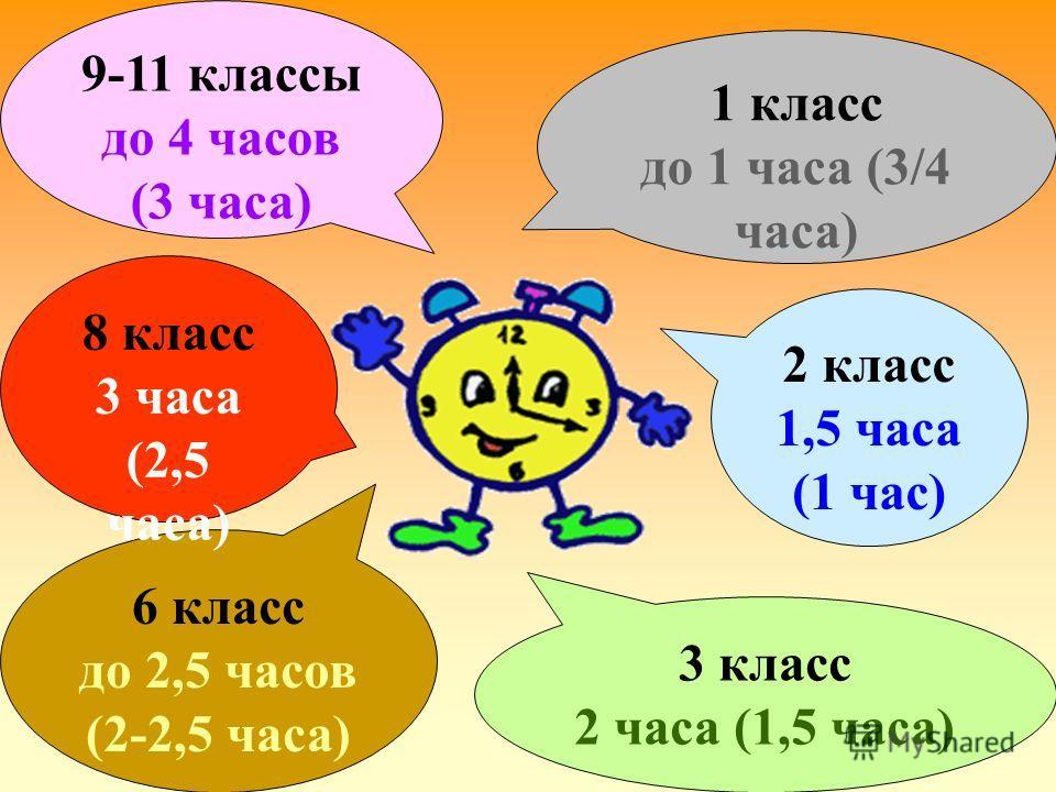 1 класс до 1 часа (3/4 часа) 2 класс 1,5 часа (1 час) 3 класс 2 часа (1,5 часа) 6 класс до 2,5 часов (2-2,5 часа) 8 класс 3 часа (2,5 часа) 9-11 классы до 4 часов (3 часа)