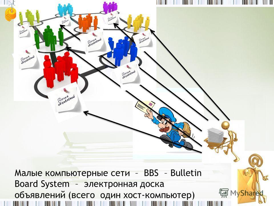Малые компьютерные сети – BBS – Bulletin Board System – электронная доска объявлений (всего один хост-компьютер)