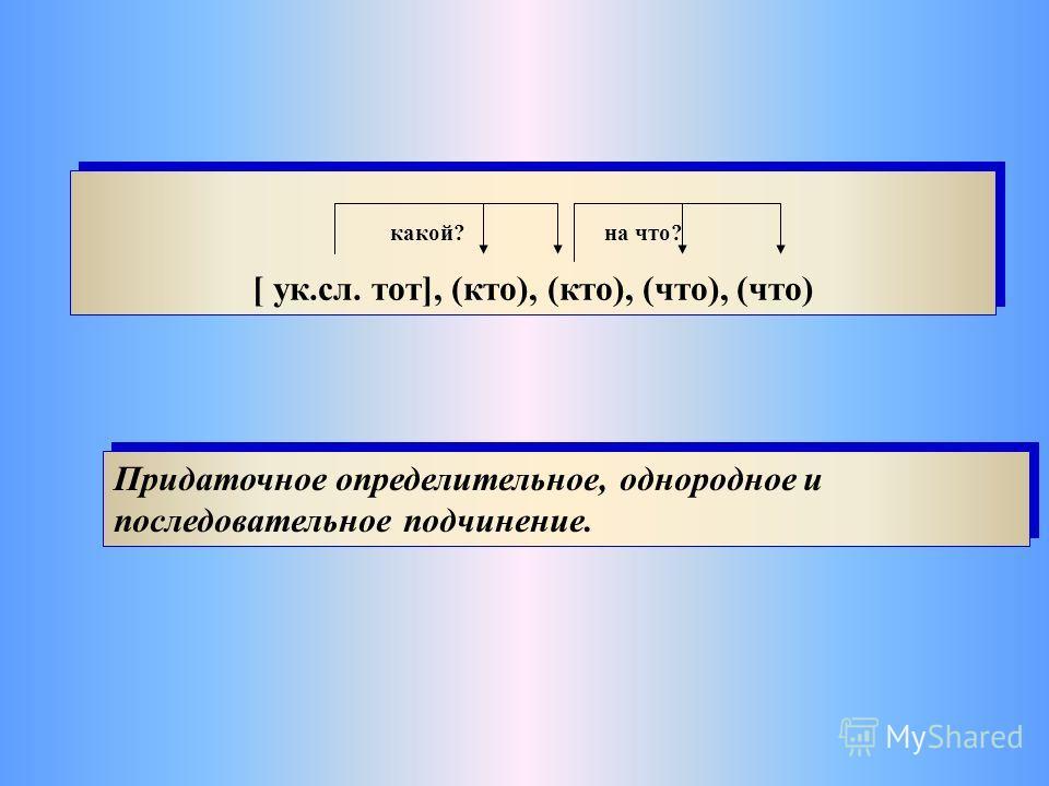 какой? на что? [ ук.сл. тот], (кто), (кто), (что), (что) какой? на что? [ ук.сл. тот], (кто), (кто), (что), (что) Придаточное определительное, однородное и последовательное подчинение.