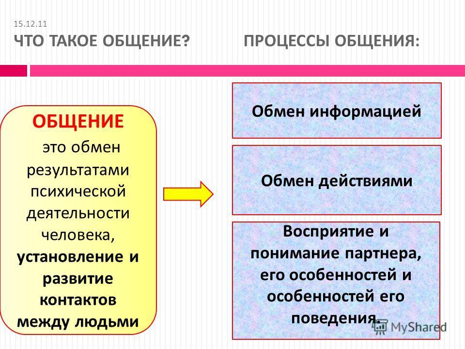 реферат интимные и межличностные отношения-фж1