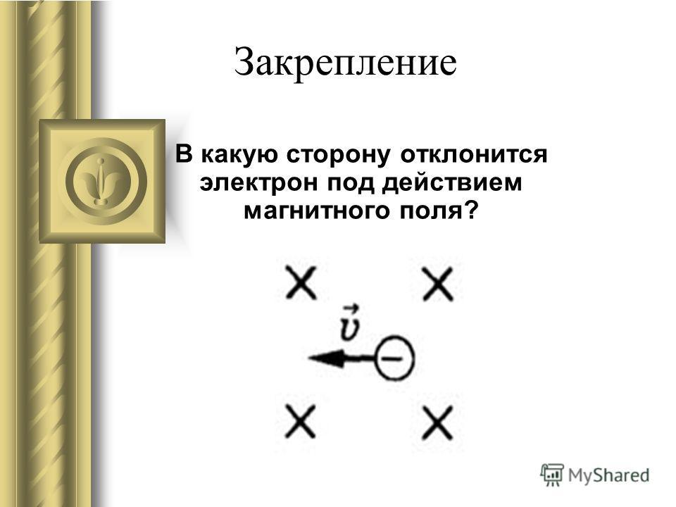 В какую сторону отклонится электрон под действием магнитного поля? Закрепление