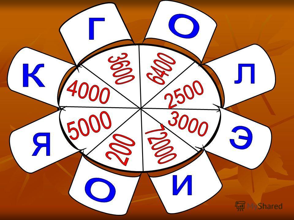 А чтобы быстро нам считать, задачи без труда решать, всем надо ум тренировать: в математике любая работа не обходится без устного счета.