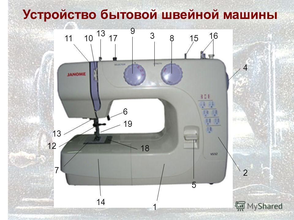 Устройство бытовой швейной машины 1 16 4 19 18 14 5 2 13 17 9 3 815 6 7 12 13 1110
