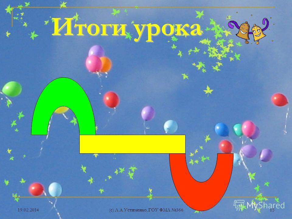 19.02.2014 (c) Л.А.Устименко, ГОУ ФМЛ 366 15 Итоги урока Итоги урока